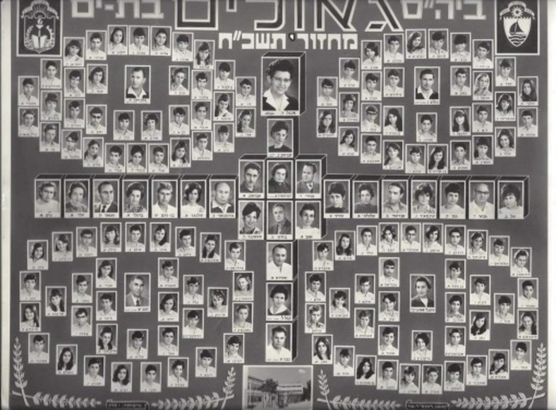 צילום: בית ספר גאולים